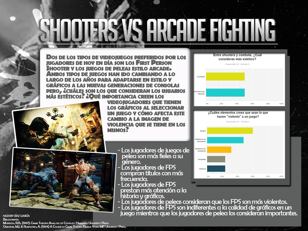 Shooters vs Combate